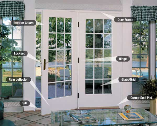 best windows and doors in Toronto